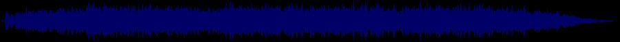 waveform of track #58220
