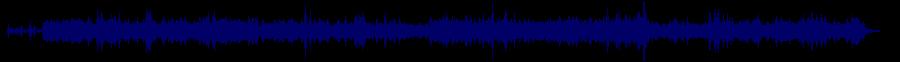 waveform of track #58222