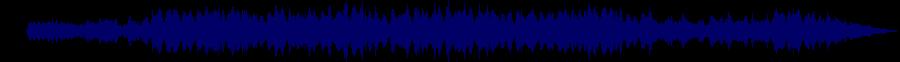 waveform of track #58227