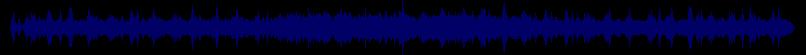 waveform of track #58235