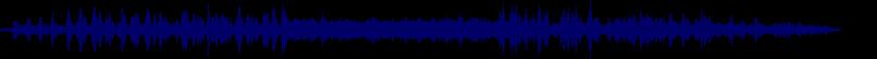 waveform of track #58249
