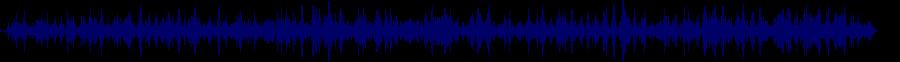 waveform of track #58259