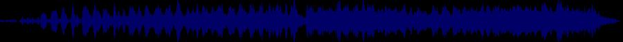 waveform of track #58263