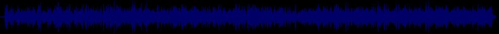 waveform of track #58264