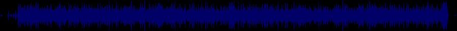 waveform of track #58267