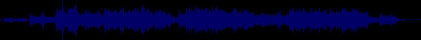 waveform of track #58275