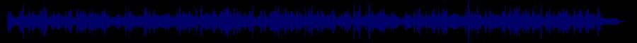 waveform of track #58303