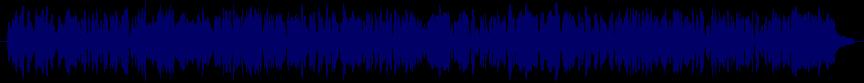 waveform of track #58306