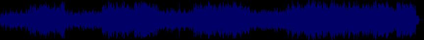waveform of track #58310
