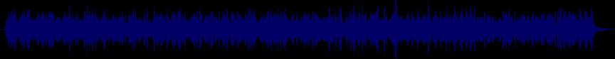 waveform of track #58312