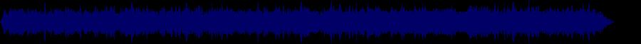 waveform of track #58358