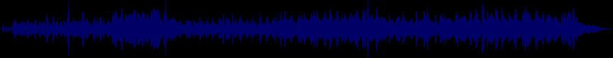 waveform of track #58366