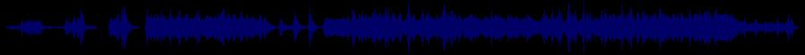 waveform of track #58367