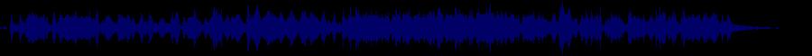 waveform of track #58396