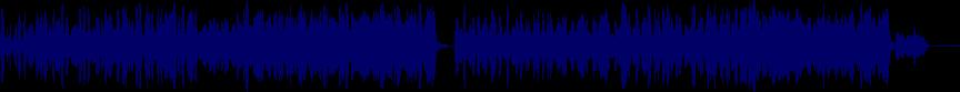waveform of track #58503