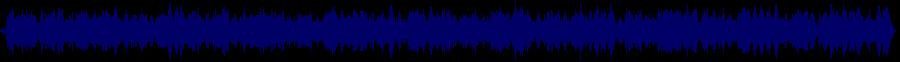 waveform of track #58519