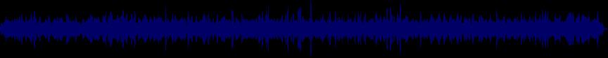 waveform of track #58527