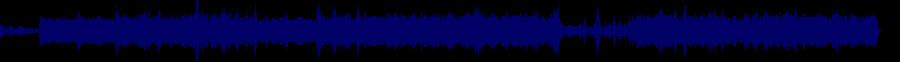 waveform of track #58566