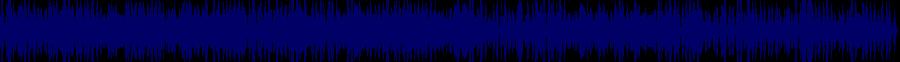 waveform of track #58570