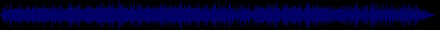 waveform of track #58588