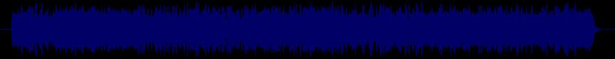 waveform of track #58605