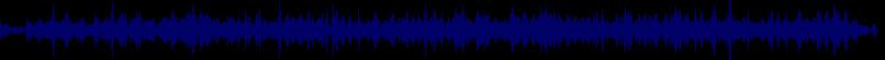 waveform of track #58609