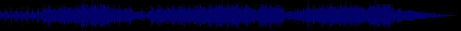 waveform of track #58612