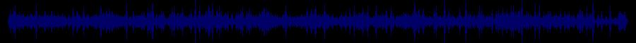 waveform of track #58618