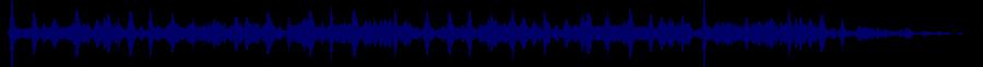 waveform of track #58625