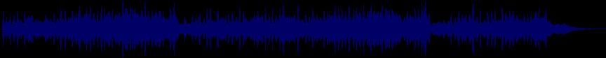 waveform of track #58629