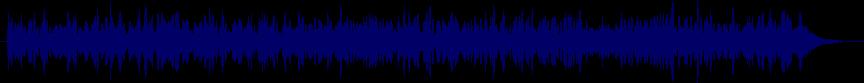 waveform of track #58631