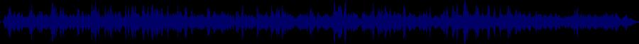 waveform of track #58634
