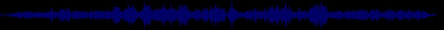 waveform of track #58635