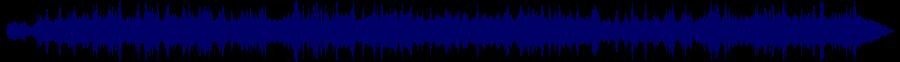 waveform of track #58638