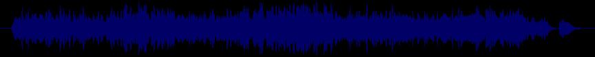 waveform of track #58643