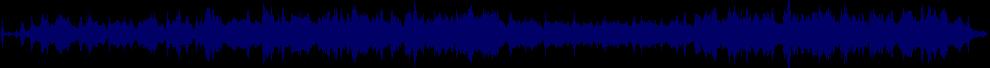 waveform of track #58646