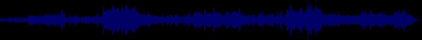 waveform of track #58650