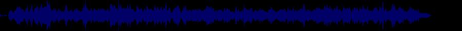 waveform of track #58660