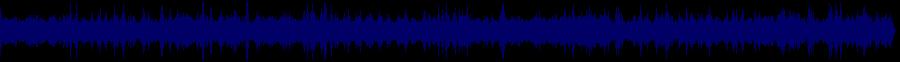 waveform of track #58676