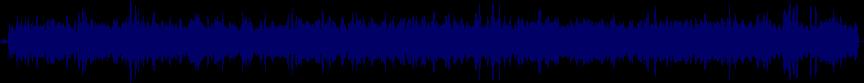 waveform of track #58681