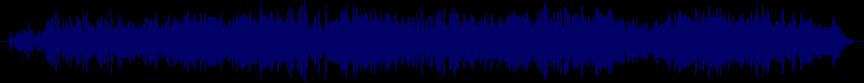 waveform of track #58683