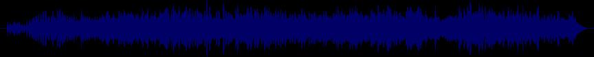 waveform of track #58687