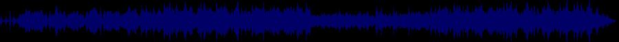 waveform of track #58691