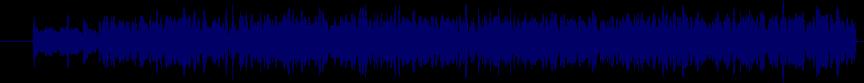 waveform of track #58701