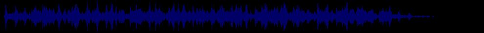 waveform of track #58704