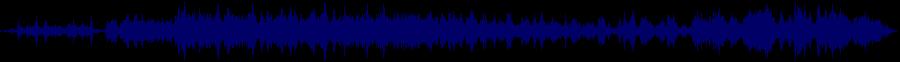 waveform of track #58705