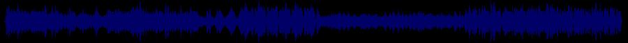 waveform of track #58706