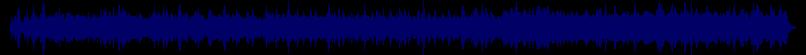 waveform of track #58718