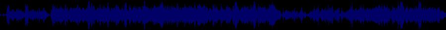 waveform of track #58721