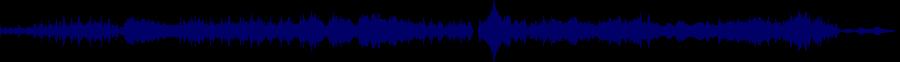 waveform of track #58734